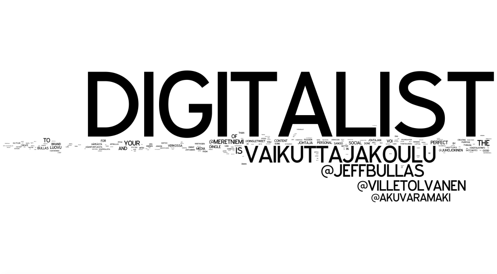 Digitalist Word Cloud