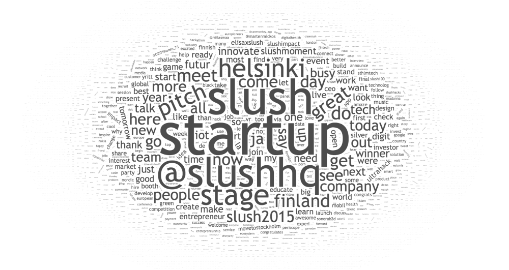 theMartti_Analysis_Slush15_Wordcloud_Final